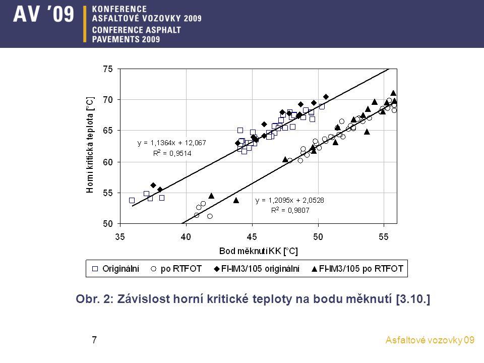 Obr. 2: Závislost horní kritické teploty na bodu měknutí [3.10.]